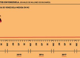 La adicción de Maduro a fabricar dinero